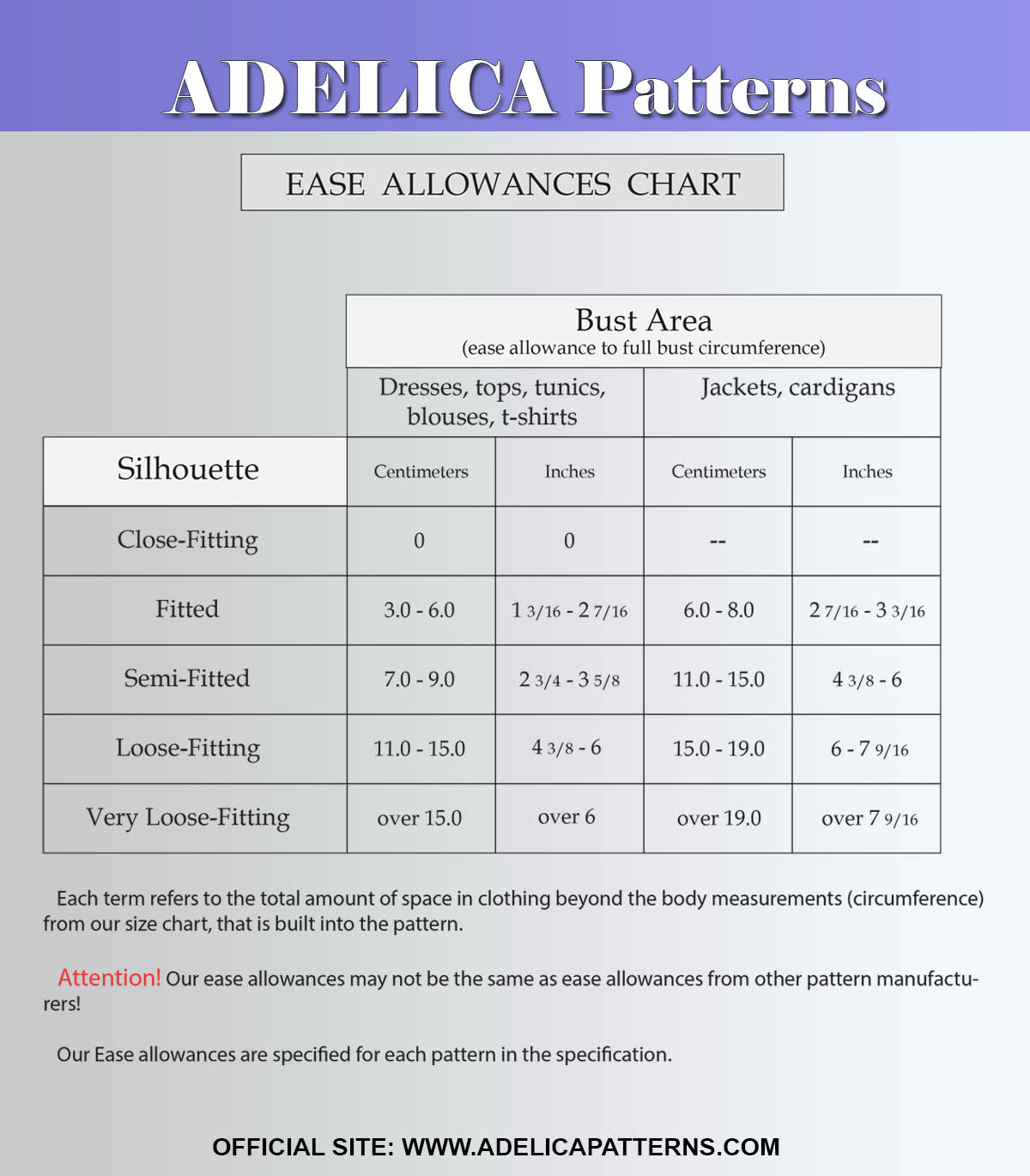 ease allowances chart adelica patterns